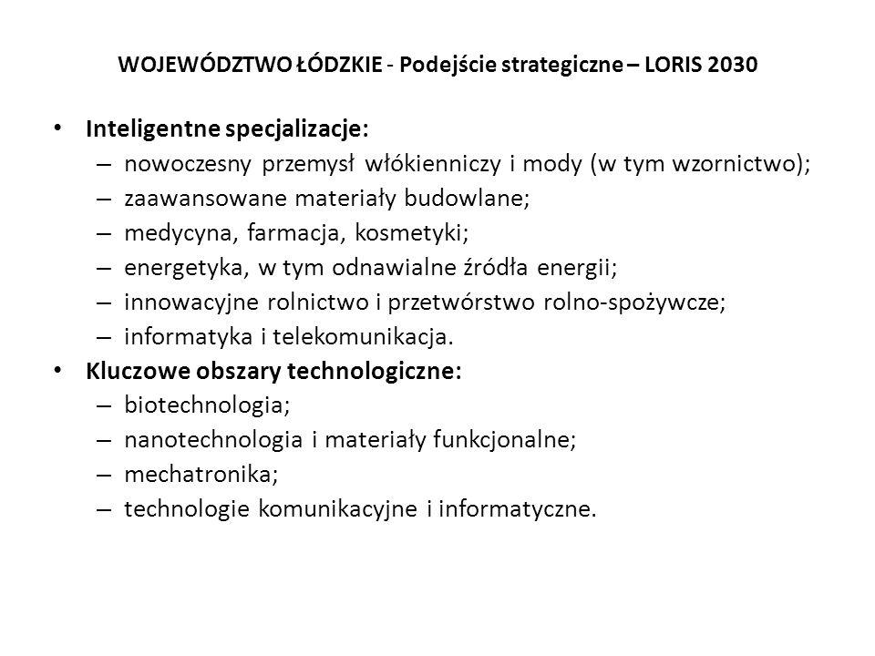 WOJEWÓDZTWO ŁÓDZKIE - Podejście strategiczne – LORIS 2030 Inteligentne specjalizacje: – nowoczesny przemysł włókienniczy i mody (w tym wzornictwo); – zaawansowane materiały budowlane; – medycyna, farmacja, kosmetyki; – energetyka, w tym odnawialne źródła energii; – innowacyjne rolnictwo i przetwórstwo rolno-spożywcze; – informatyka i telekomunikacja.