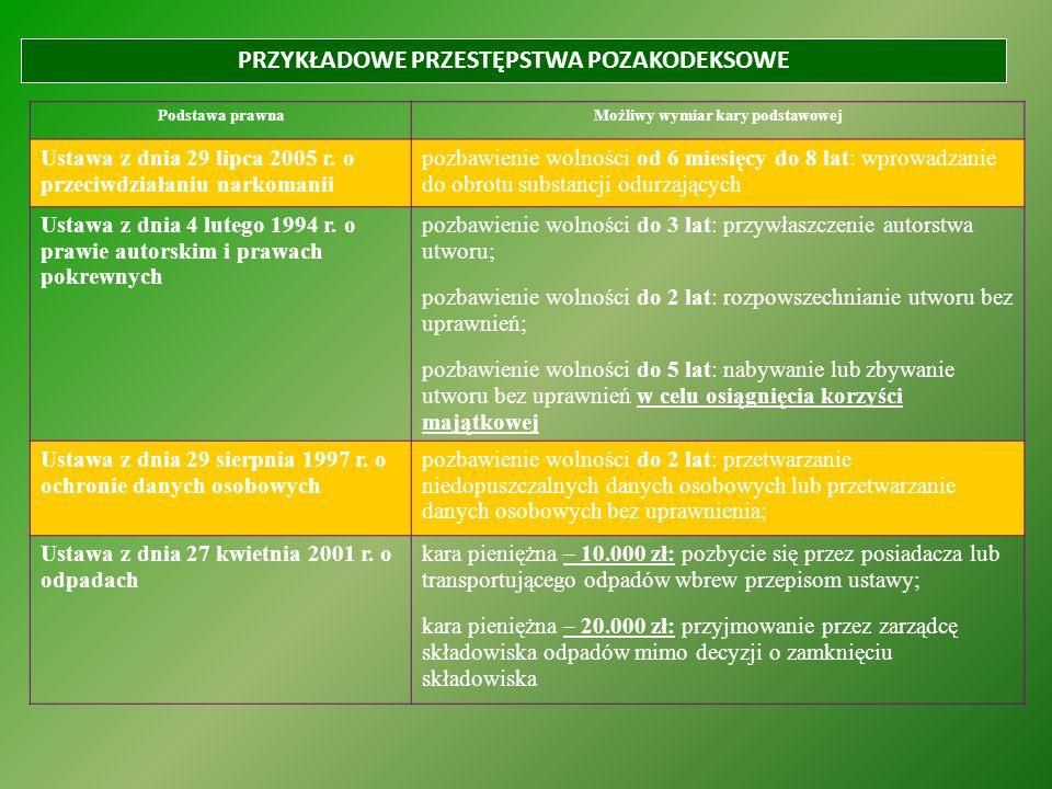 PRZYKŁADOWE PRZESTĘPSTWA POZAKODEKSOWE Podstawa prawnaMożliwy wymiar kary podstawowej Ustawa z dnia 29 lipca 2005 r. o przeciwdziałaniu narkomanii poz