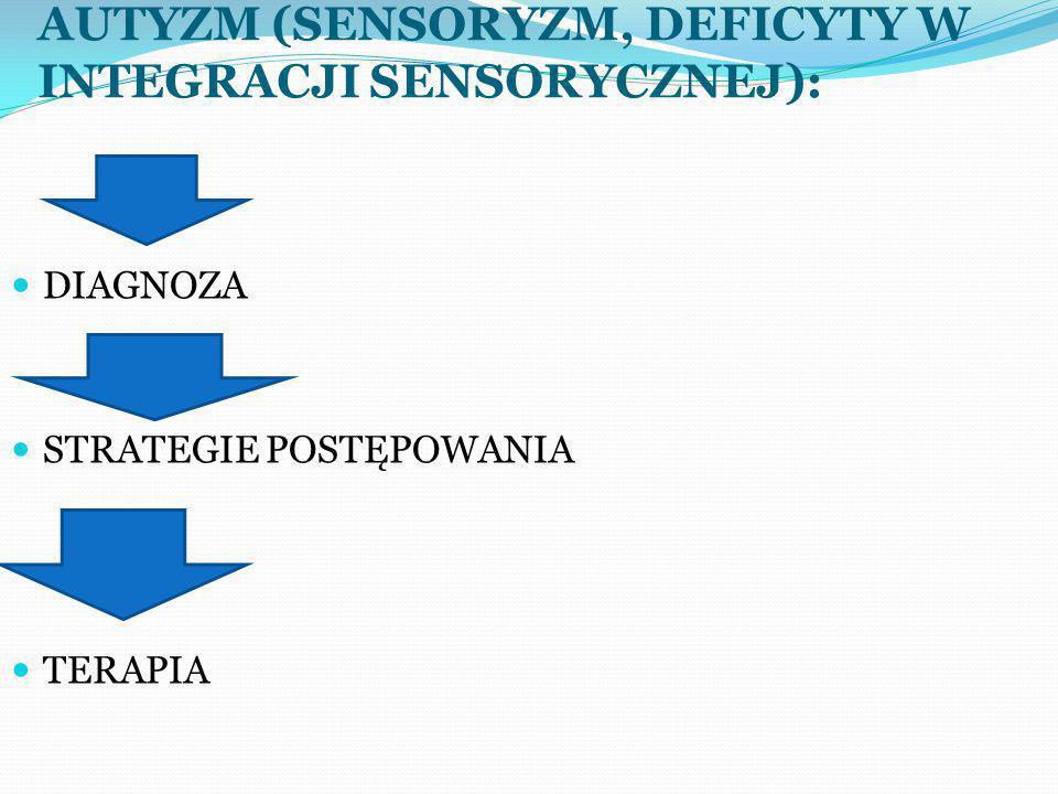 SENSORYZMY: Widoczne w zachowaniu osoby przejawy zaburzeń w odbiorze i przetwarzaniu bodźców zmysłowych (integracji sensorycznej).