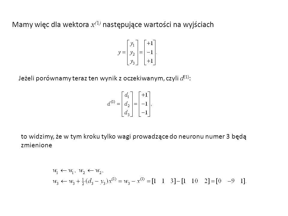 Mamy więc dla wektora x (1) następujące wartości na wyjściach Jeżeli porównamy teraz ten wynik z oczekiwanym, czyli d (1) : to widzimy, że w tym kroku tylko wagi prowadzące do neuronu numer 3 będą zmienione