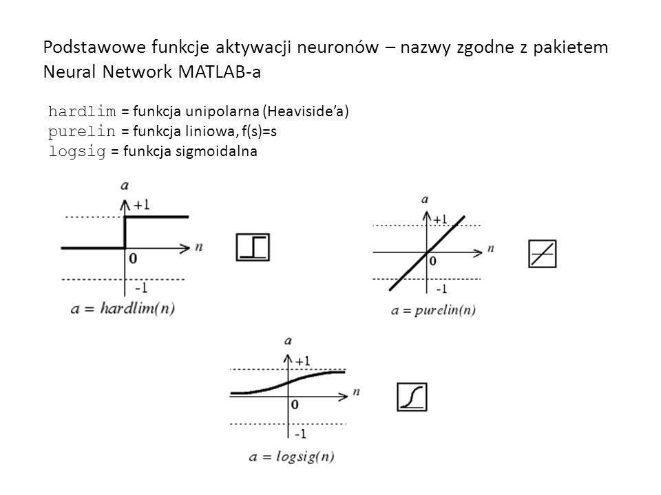Podstawowe funkcje aktywacji neuronów – nazwy zgodne z pakietem Neural Network MATLAB-a hardlim = funkcja unipolarna (Heaviside'a) purelin = funkcja liniowa, f(s)=s logsig = funkcja sigmoidalna