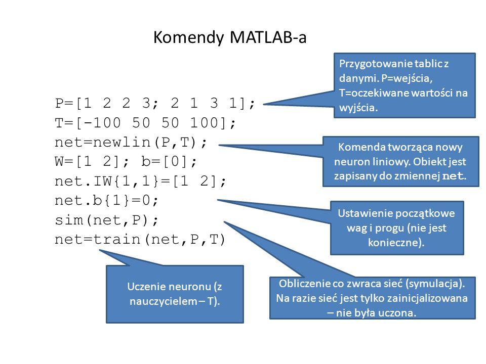 Komendy MATLAB-a P=[1 2 2 3; 2 1 3 1]; T=[-100 50 50 100]; net=newlin(P,T); W=[1 2]; b=[0]; net.IW{1,1}=[1 2]; net.b{1}=0; sim(net,P); net=train(net,P,T) Przygotowanie tablic z danymi.