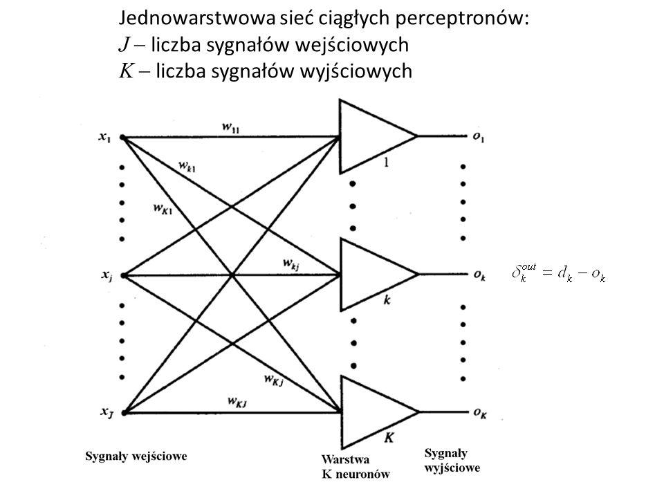 Jednowarstwowa sieć ciągłych perceptronów: J  liczba sygnałów wejściowych K  liczba sygnałów wyjściowych