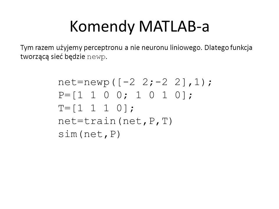 Komendy MATLAB-a net=newp([-2 2;-2 2],1); P=[1 1 0 0; 1 0 1 0]; T=[1 1 1 0]; net=train(net,P,T) sim(net,P) Tym razem użyjemy perceptronu a nie neuronu liniowego.