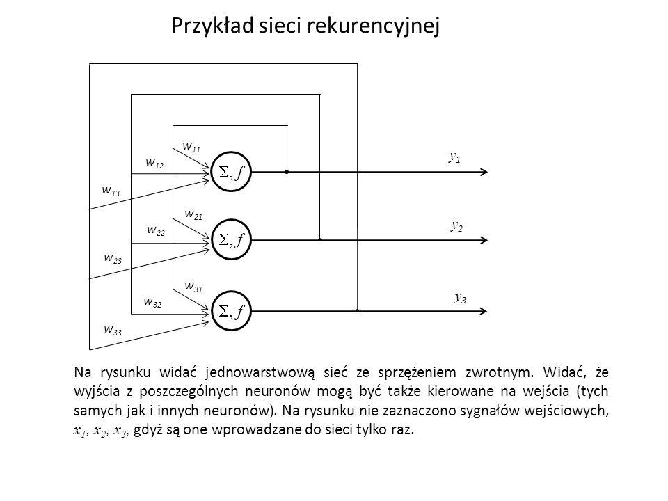 Przykład sieci rekurencyjnej , f w 11 w 12 w 13 w 21 w 22 w 23 w 31 w 32 w 33 y1y1 y2y2 y3y3 Na rysunku widać jednowarstwową sieć ze sprzężeniem zwrotnym.