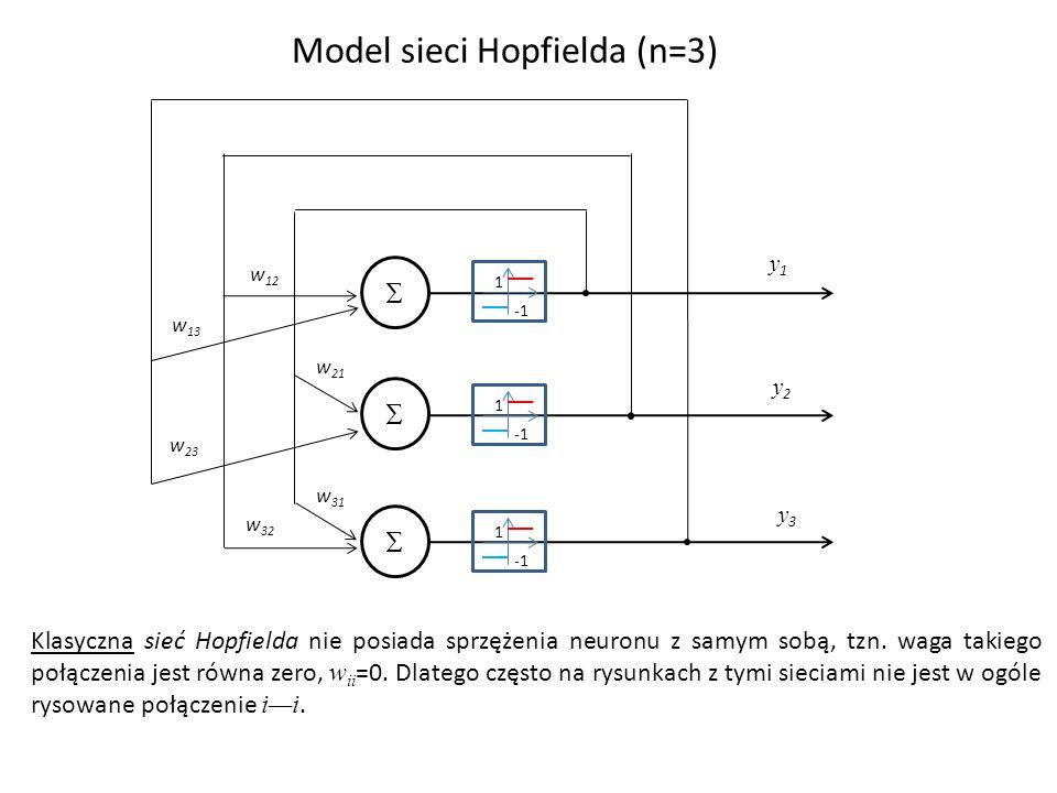 Model sieci Hopfielda (n=3)    w 12 w 13 w 21 w 23 w 31 w 32 y1y1 y2y2 y3y3 1 1 1 Klasyczna sieć Hopfielda nie posiada sprzężenia neuronu z samym sobą, tzn.