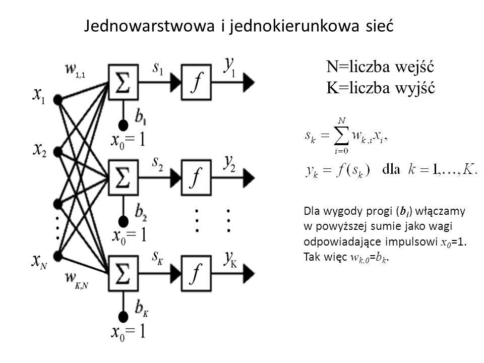 N=liczba wejść K=liczba wyjść Jednowarstwowa i jednokierunkowa sieć Dla wygody progi ( b i ) włączamy w powyższej sumie jako wagi odpowiadające impulsowi x 0 =1.