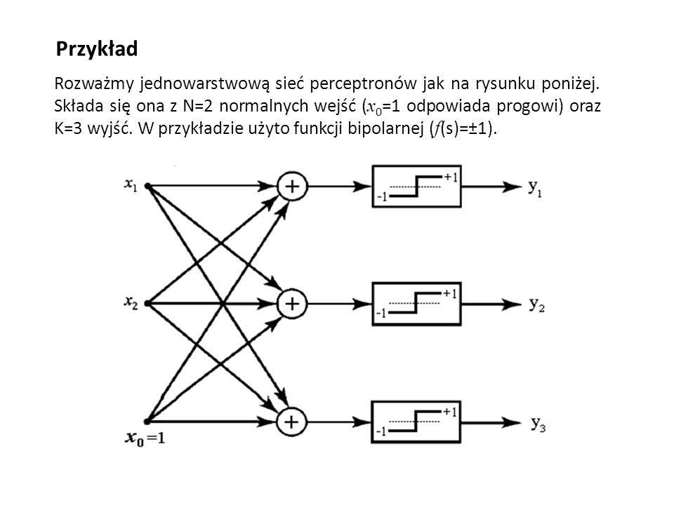 Przykład Rozważmy jednowarstwową sieć perceptronów jak na rysunku poniżej.