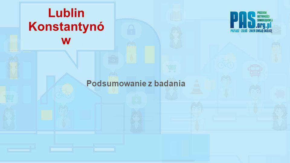 Podsumowanie z badania Lublin Konstantynó w