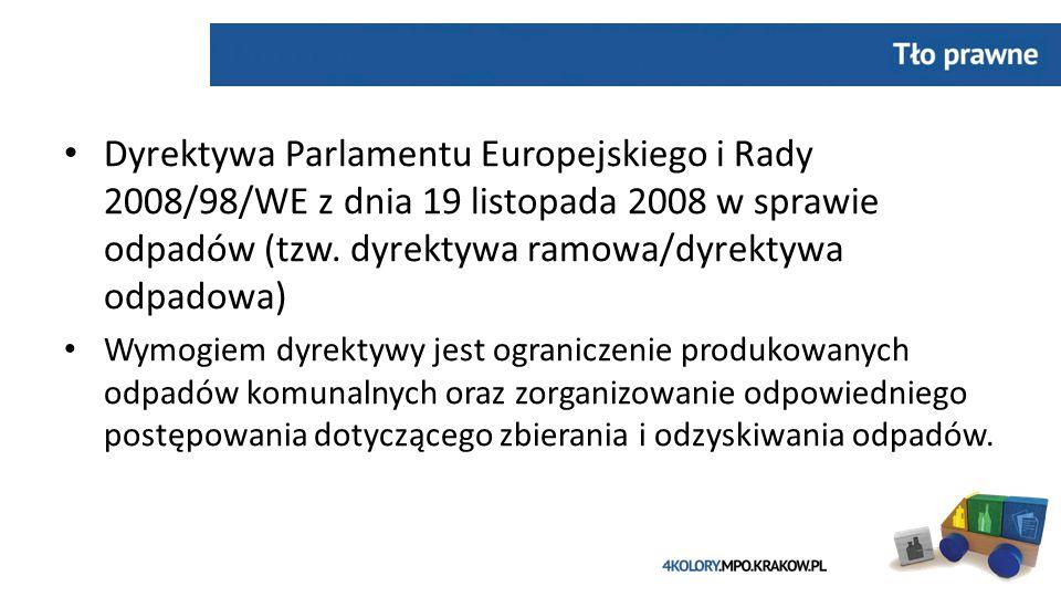 Dyrektywa Parlamentu Europejskiego i Rady 2008/98/WE z dnia 19 listopada 2008 w sprawie odpadów (tzw.