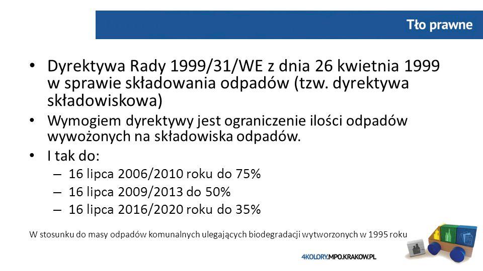 Dyrektywa Rady 1999/31/WE z dnia 26 kwietnia 1999 w sprawie składowania odpadów (tzw.