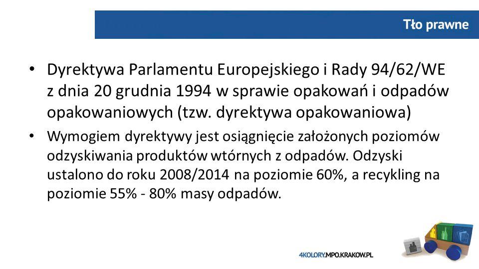 Dyrektywa Parlamentu Europejskiego i Rady 94/62/WE z dnia 20 grudnia 1994 w sprawie opakowań i odpadów opakowaniowych (tzw.