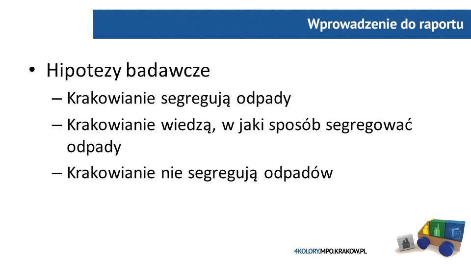 Hipotezy badawcze – Krakowianie segregują odpady – Krakowianie wiedzą, w jaki sposób segregować odpady – Krakowianie nie segregują odpadów