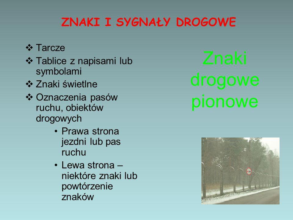 Znaki drogowe pionowe  Tarcze  Tablice z napisami lub symbolami  Znaki świetlne  Oznaczenia pasów ruchu, obiektów drogowych Prawa strona jezdni lu