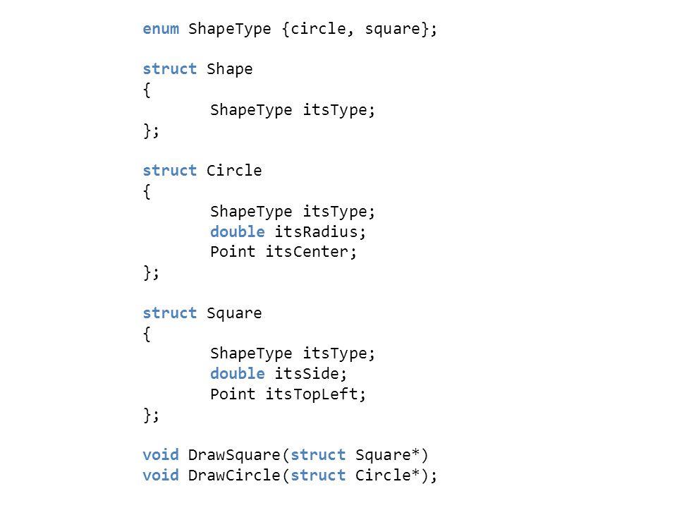 enum ShapeType {circle, square}; struct Shape { ShapeType itsType; }; struct Circle { ShapeType itsType; double itsRadius; Point itsCenter; }; struct