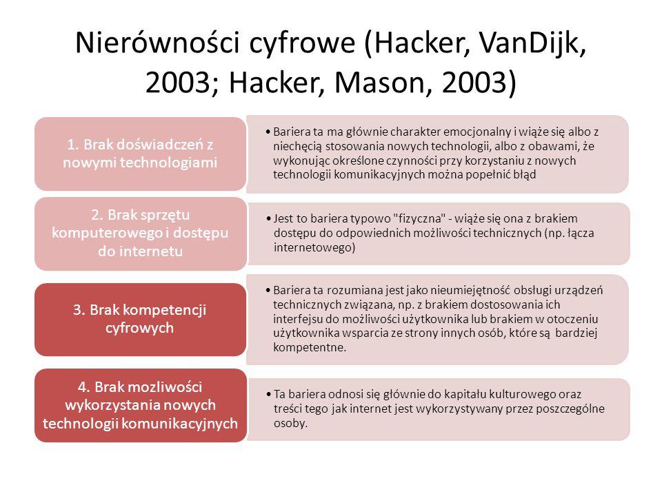 Nierówności cyfrowe (Hacker, VanDijk, 2003; Hacker, Mason, 2003) Bariera ta ma głównie charakter emocjonalny i wiąże się albo z niechęcią stosowania nowych technologii, albo z obawami, że wykonując określone czynności przy korzystaniu z nowych technologii komunikacyjnych można popełnić błąd 1.