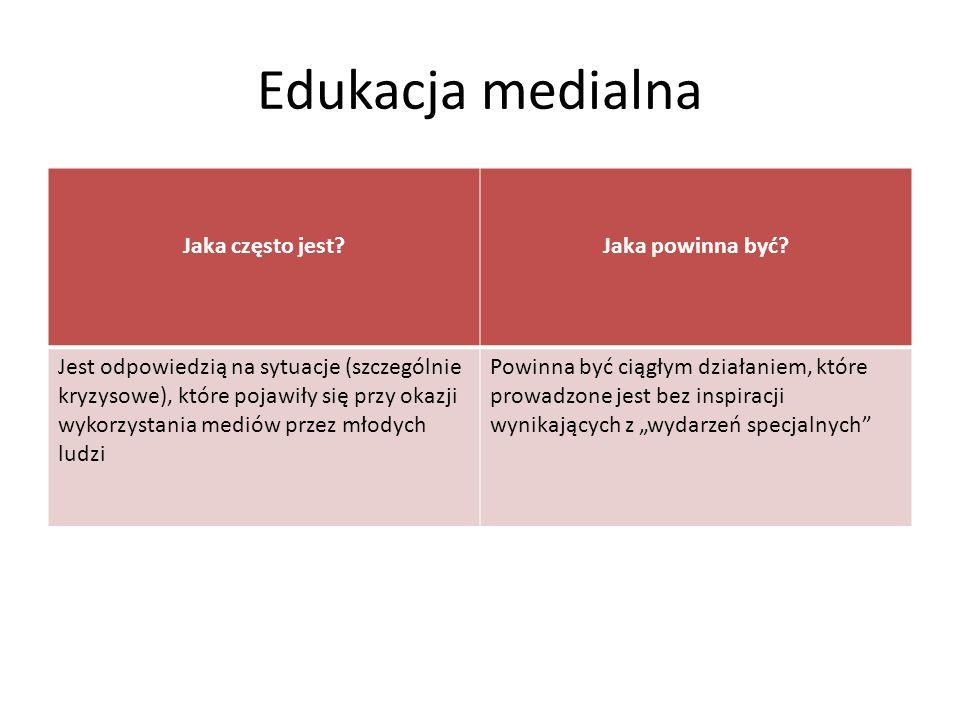 Edukacja medialna Jaka często jest?Jaka powinna być.
