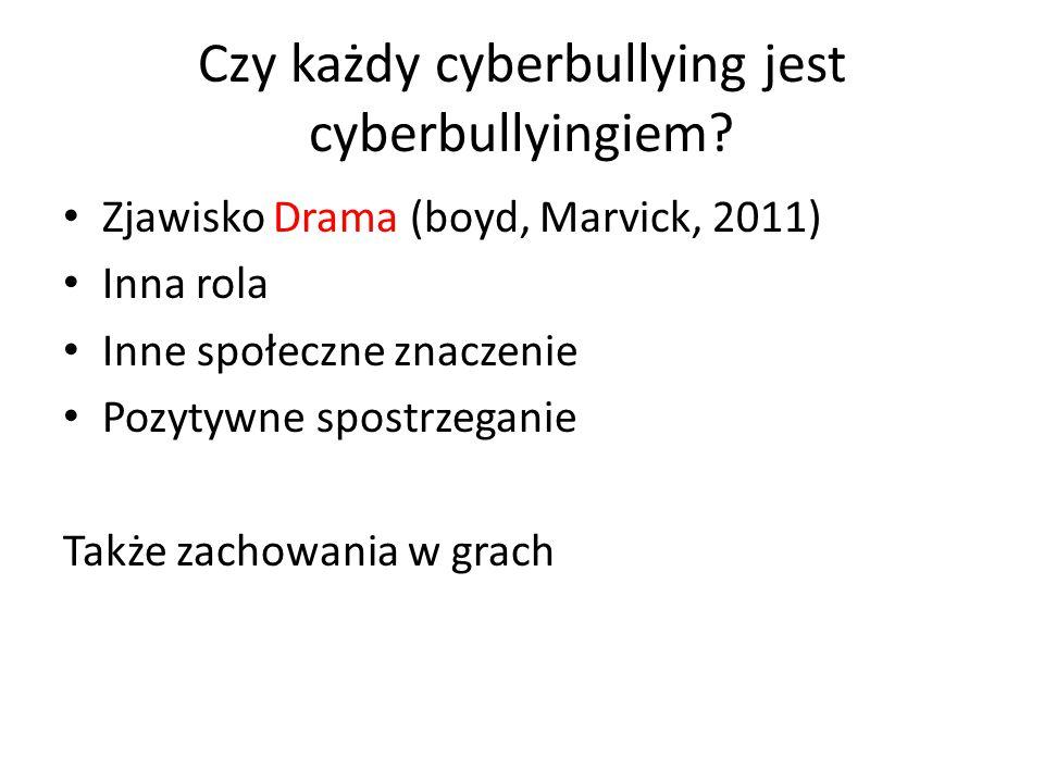 Czy każdy cyberbullying jest cyberbullyingiem.