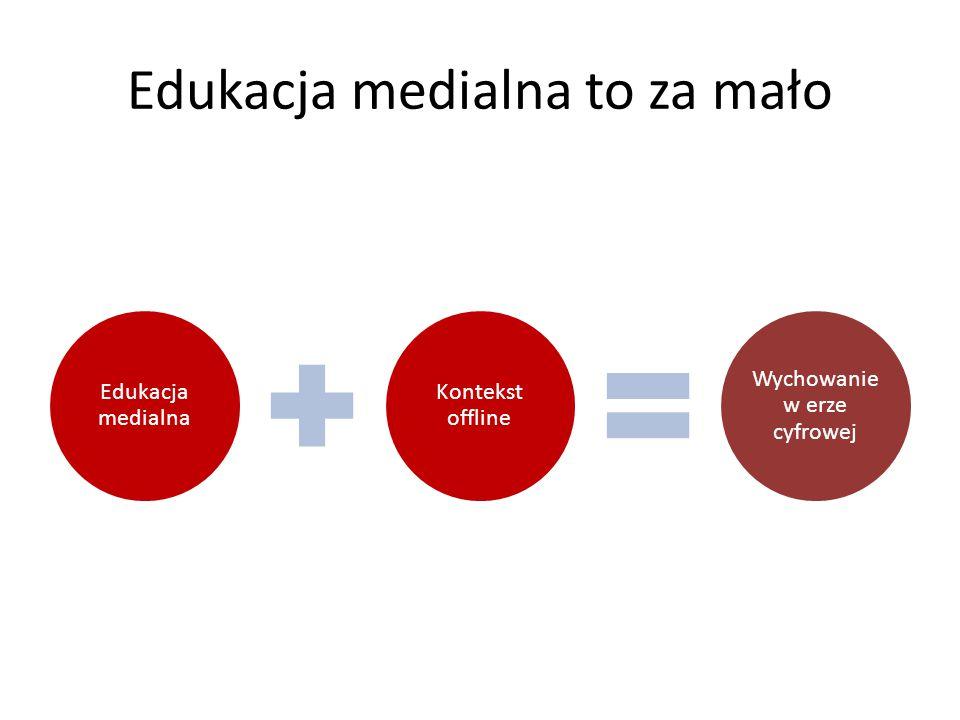 Edukacja medialna to za mało Edukacja medialna Kontekst offline Wychowanie w erze cyfrowej