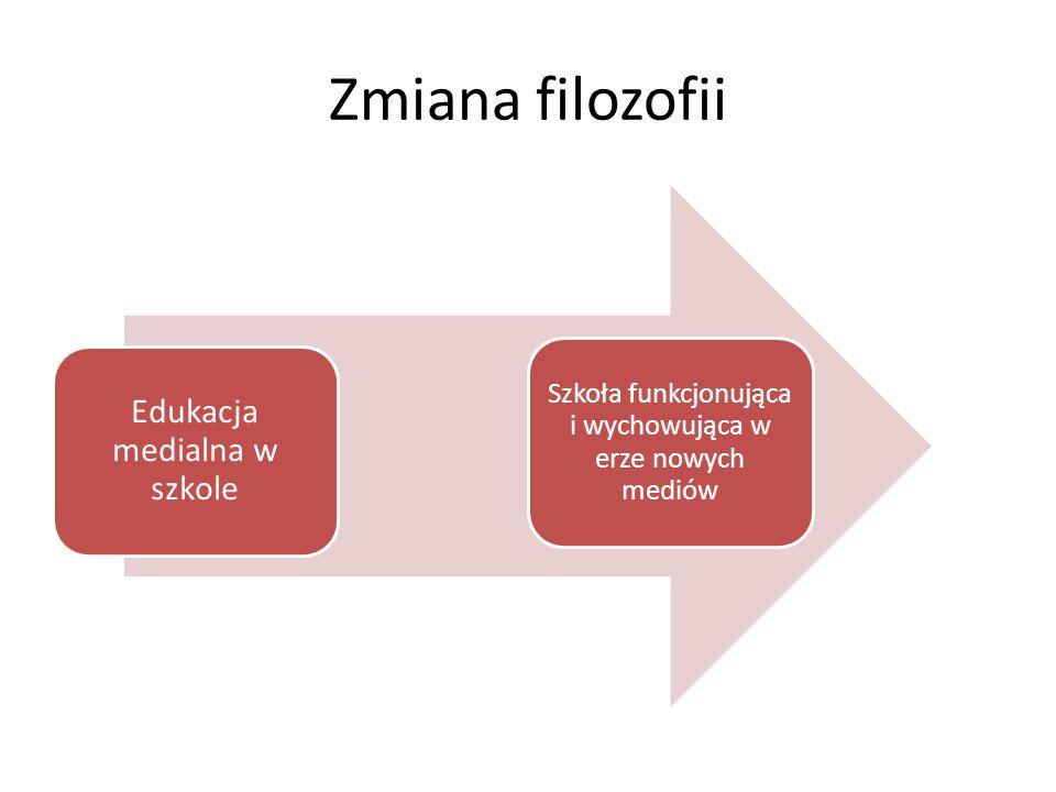 Zmiana filozofii Edukacja medialna w szkole Szkoła funkcjonująca i wychowująca w erze nowych mediów