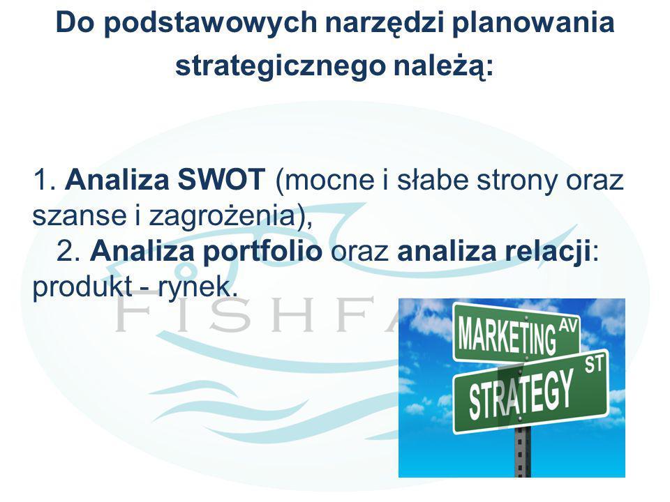 Do podstawowych narzędzi planowania strategicznego należą: 1. Analiza SWOT (mocne i słabe strony oraz szanse i zagrożenia), 2. Analiza portfolio oraz
