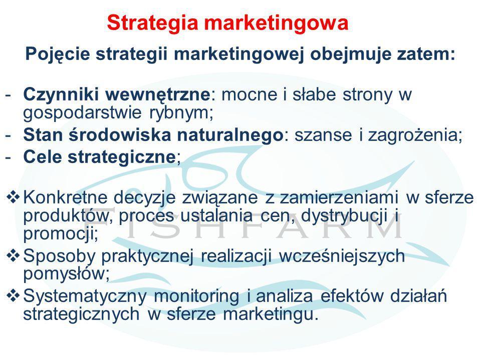 Strategia marketingowa Pojęcie strategii marketingowej obejmuje zatem: -Czynniki wewnętrzne: mocne i słabe strony w gospodarstwie rybnym; -Stan środowiska naturalnego: szanse i zagrożenia; -Cele strategiczne;  Konkretne decyzje związane z zamierzeniami w sferze produktów, proces ustalania cen, dystrybucji i promocji;  Sposoby praktycznej realizacji wcześniejszych pomysłów;  Systematyczny monitoring i analiza efektów działań strategicznych w sferze marketingu.