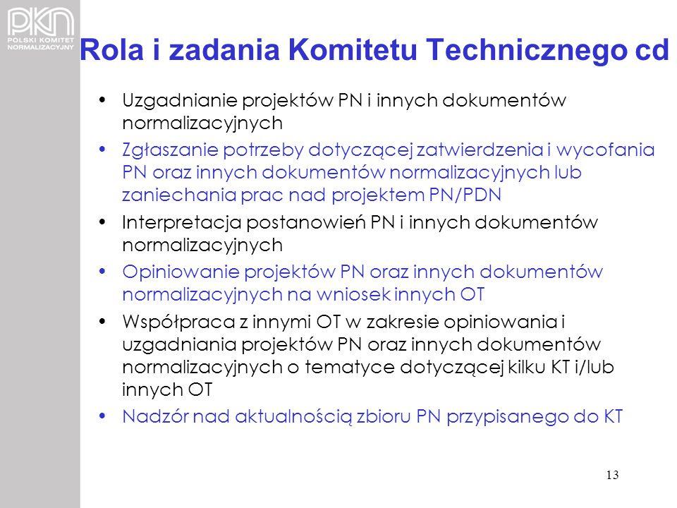 Rola i zadania Komitetu Technicznego cd Uzgadnianie projektów PN i innych dokumentów normalizacyjnych Zgłaszanie potrzeby dotyczącej zatwierdzenia i w