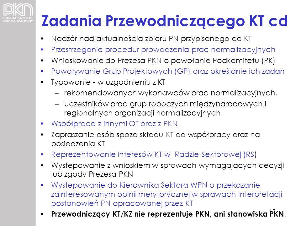 Zadania Przewodniczącego KT cd Nadzór nad aktualnością zbioru PN przypisanego do KT Przestrzeganie procedur prowadzenia prac normalizacyjnych Wnioskow