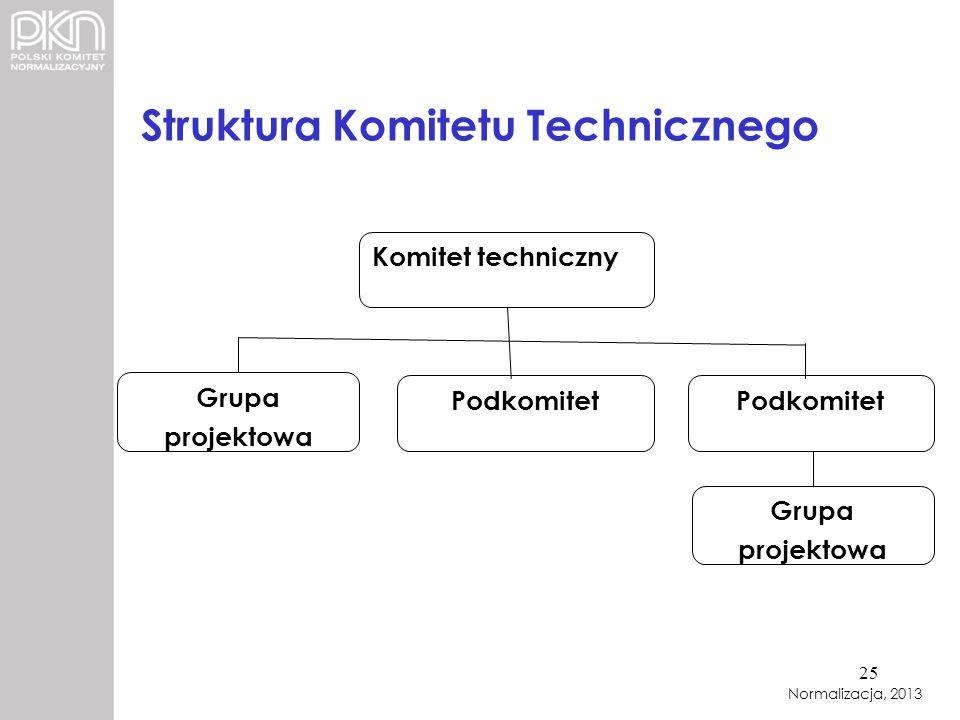 Struktura Komitetu Technicznego 25 Komitet techniczny Podkomitet Grupa projektowa Podkomitet Grupa projektowa Normalizacja, 2013