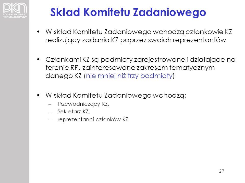 Skład Komitetu Zadaniowego W skład Komitetu Zadaniowego wchodzą członkowie KZ realizujący zadania KZ poprzez swoich reprezentantów Członkami KZ są pod