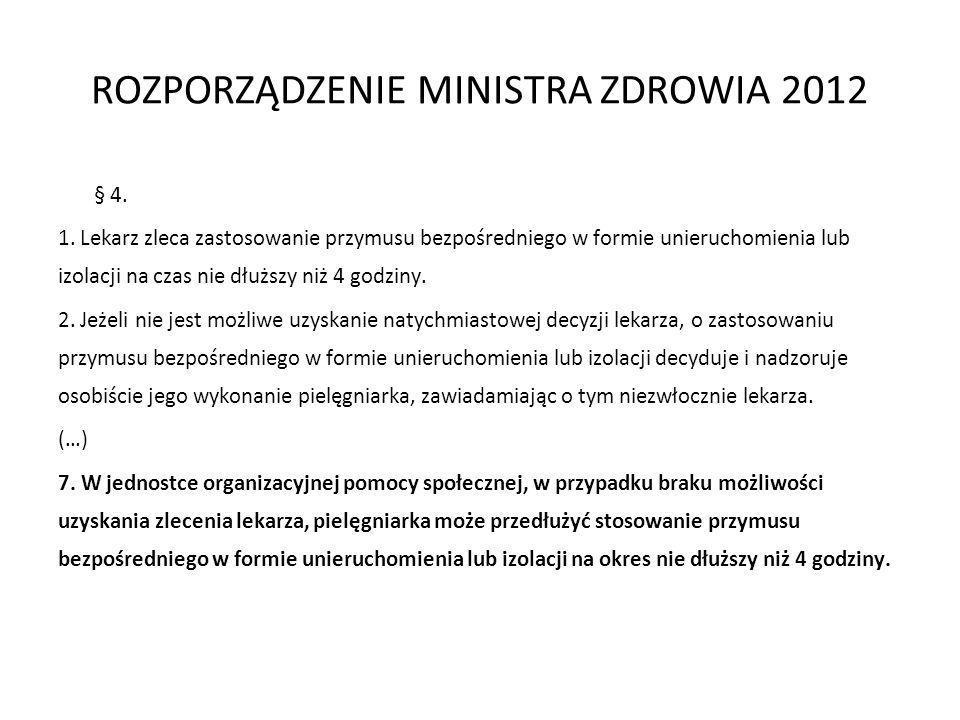 ROZPORZĄDZENIE MINISTRA ZDROWIA 2012 § 4. 1. Lekarz zleca zastosowanie przymusu bezpośredniego w formie unieruchomienia lub izolacji na czas nie dłużs
