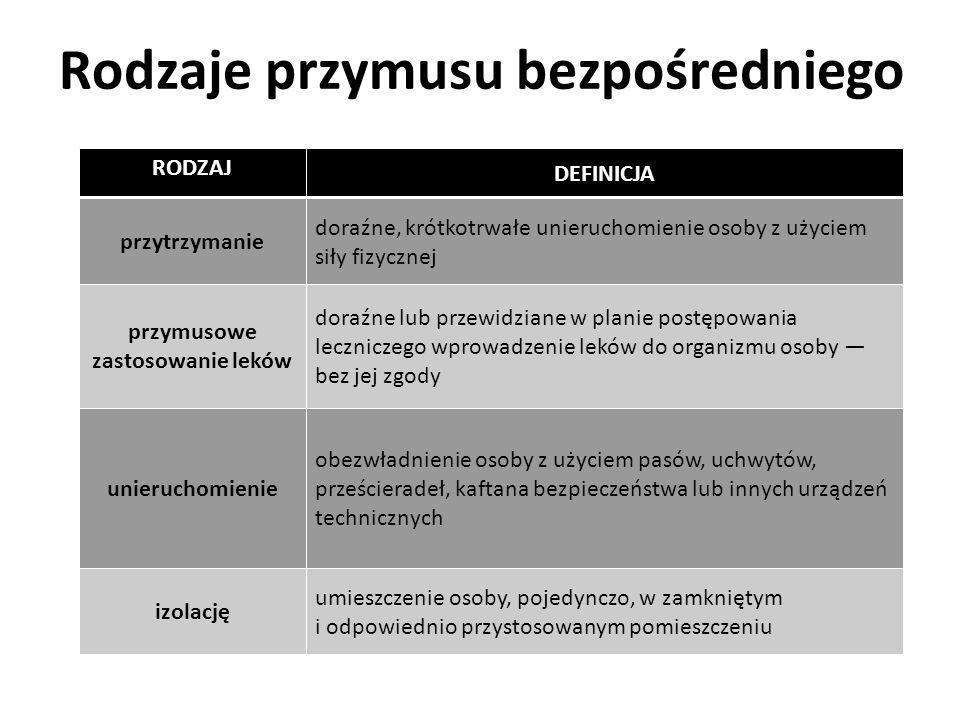 Zasady stosowania przymusu bezpośredniego w praktyce Pamiętaj, że przymus bezpośredni jest interwencją terapeutyczną a nie represyjną (np.