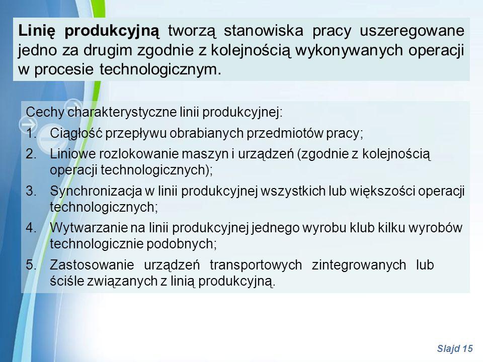 Powerpoint Templates Slajd 15 Linię produkcyjną tworzą stanowiska pracy uszeregowane jedno za drugim zgodnie z kolejnością wykonywanych operacji w pro