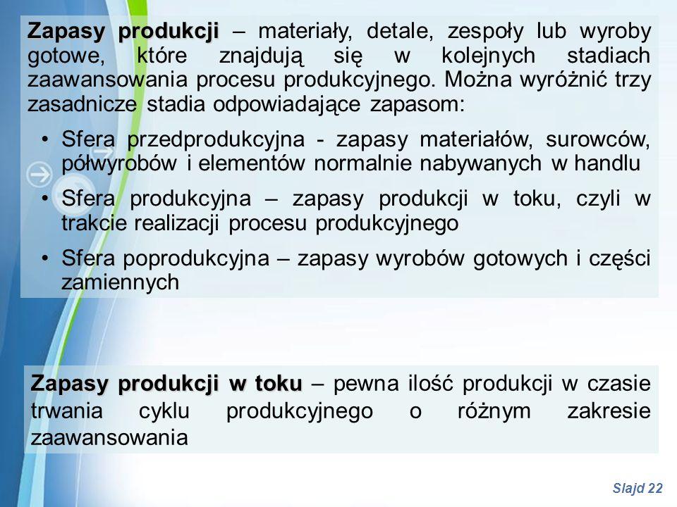 Powerpoint Templates Slajd 22 Zapasy produkcji Zapasy produkcji – materiały, detale, zespoły lub wyroby gotowe, które znajdują się w kolejnych stadiac