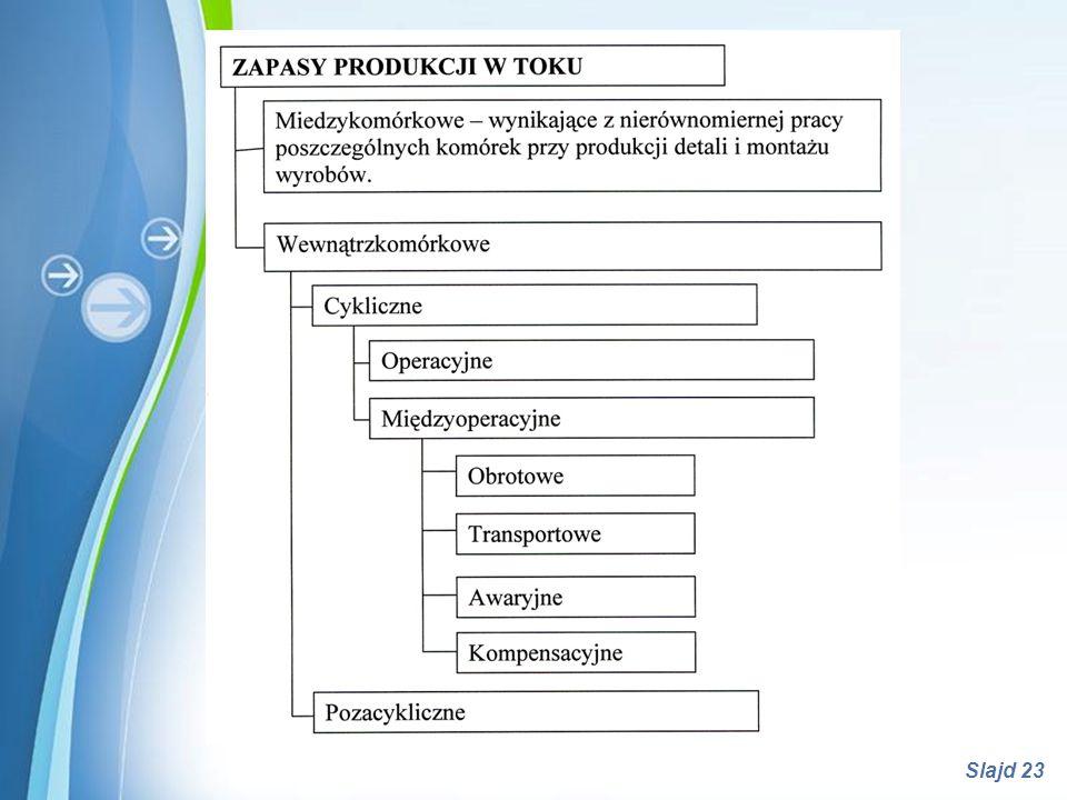 Powerpoint Templates Slajd 23