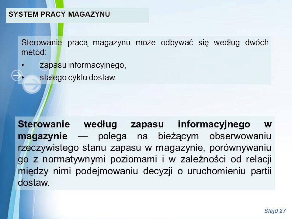 Powerpoint Templates Slajd 27 SYSTEM PRACY MAGAZYNU Sterowanie pracą magazynu może odbywać się według dwóch metod: zapasu informacyjnego, stałego cykl
