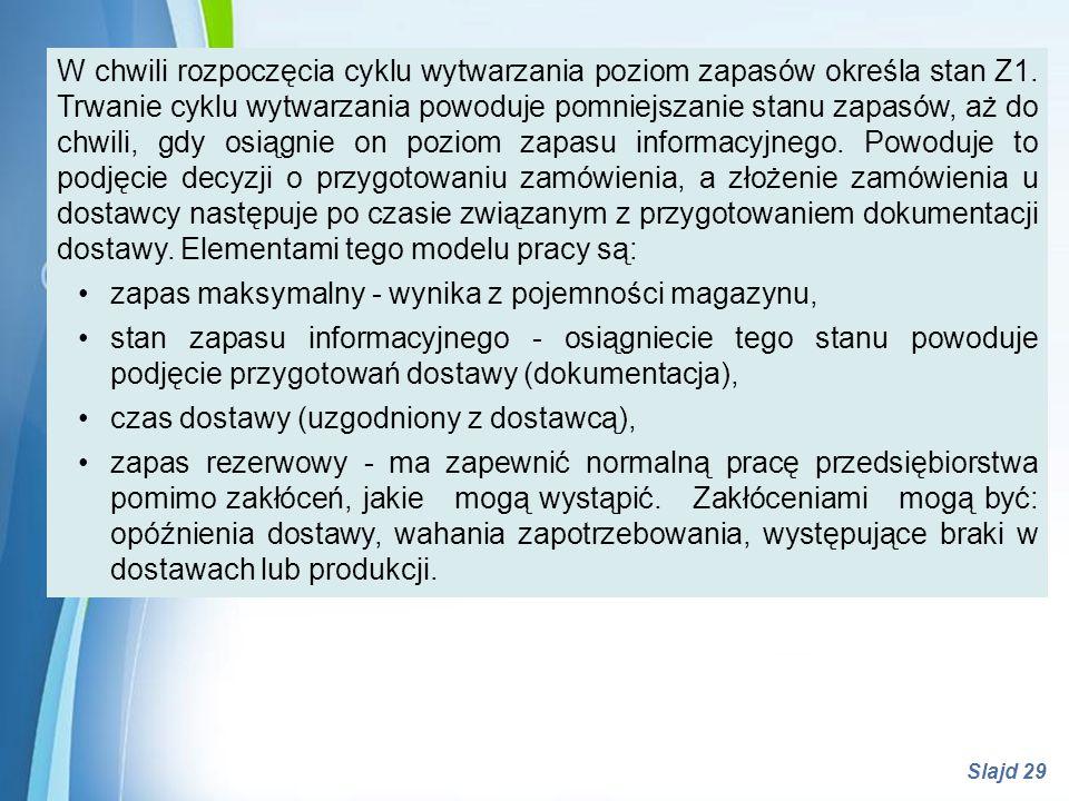 Powerpoint Templates Slajd 29 W chwili rozpoczęcia cyklu wytwarzania poziom zapasów określa stan Z1. Trwanie cyklu wytwarzania powoduje pomniejszanie