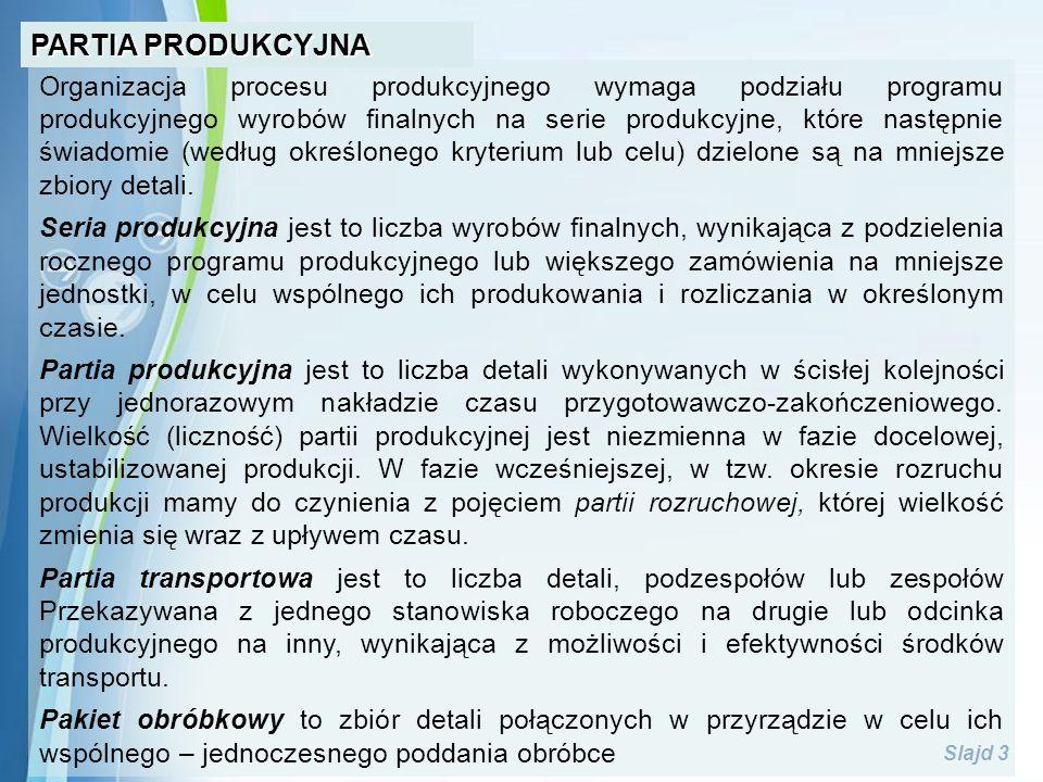 Powerpoint Templates Slajd 3 PARTIA PRODUKCYJNA Organizacja procesu produkcyjnego wymaga podziału programu produkcyjnego wyrobów finalnych na serie pr