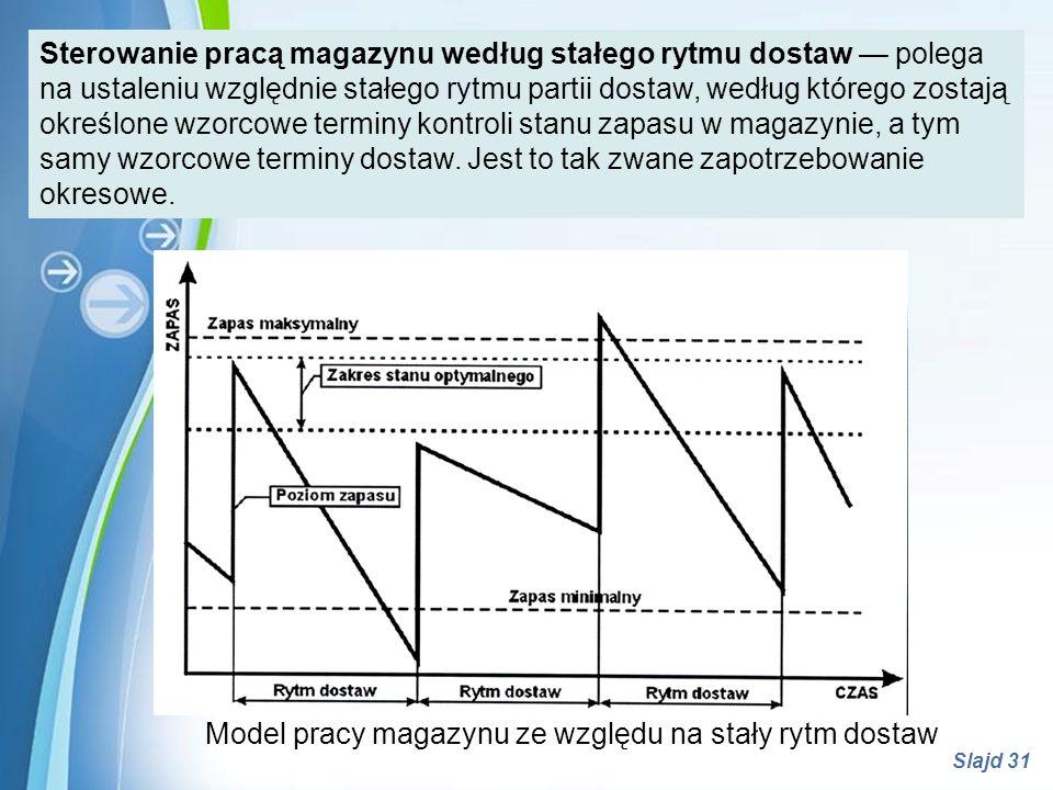 Powerpoint Templates Slajd 31 Sterowanie pracą magazynu według stałego rytmu dostaw — polega na ustaleniu względnie stałego rytmu partii dostaw, wedłu