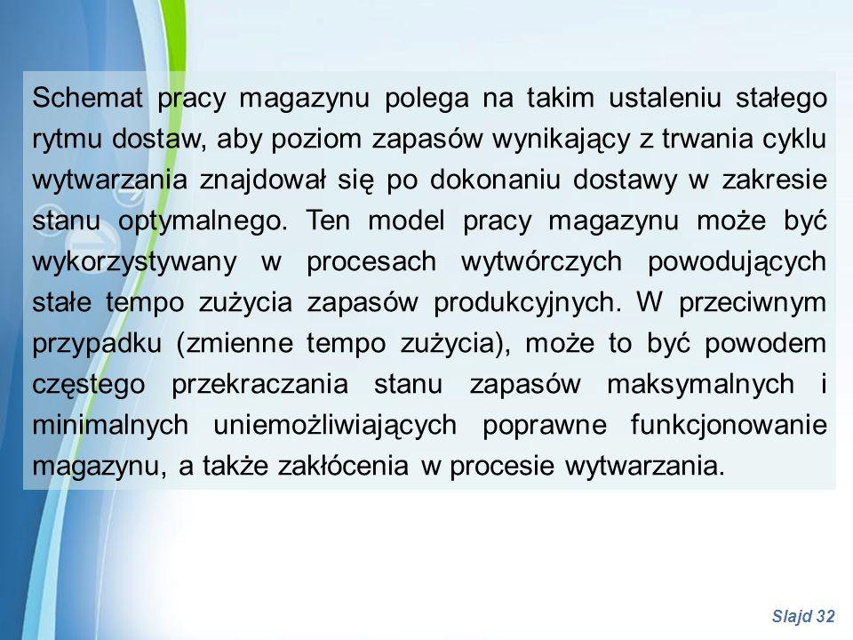 Powerpoint Templates Slajd 32 Schemat pracy magazynu polega na takim ustaleniu stałego rytmu dostaw, aby poziom zapasów wynikający z trwania cyklu wyt
