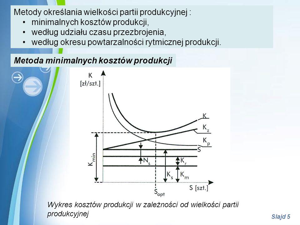 Powerpoint Templates Slajd 5 Metody określania wielkości partii produkcyjnej : minimalnych kosztów produkcji, według udziału czasu przezbrojenia, wedł