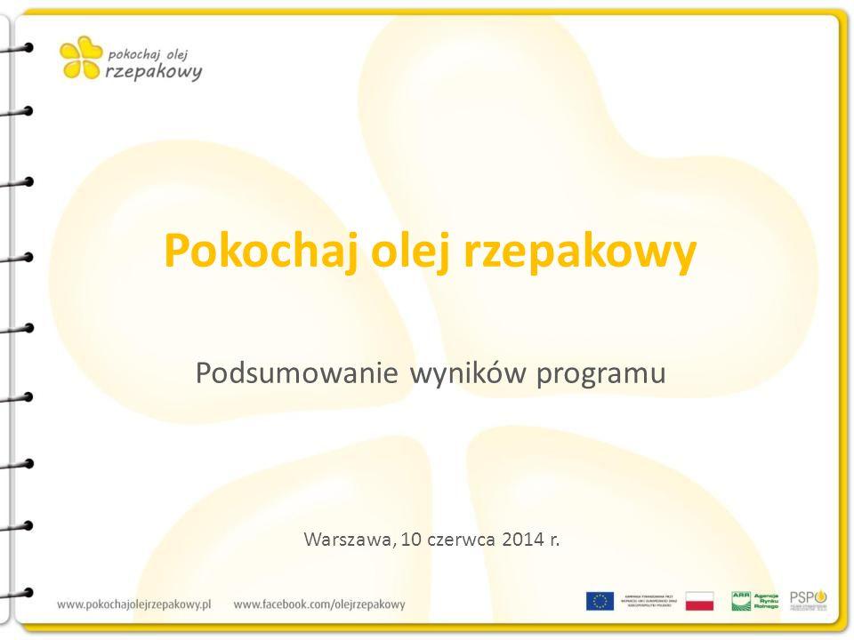 Pokochaj olej rzepakowy Podsumowanie wyników programu Warszawa, 10 czerwca 2014 r.