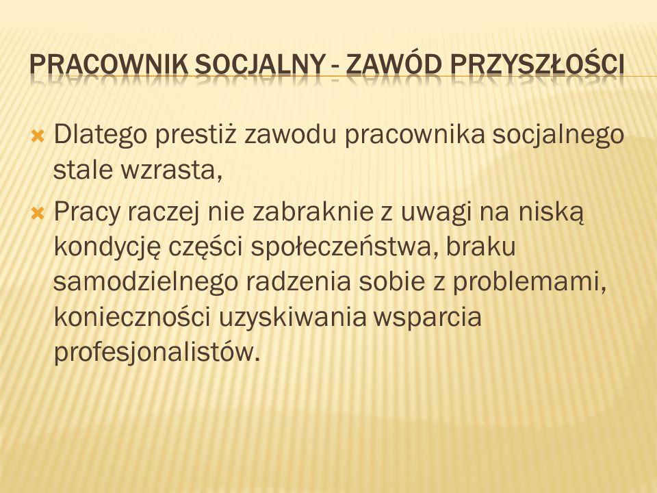  Pracownik socjalny – co to za zawód.