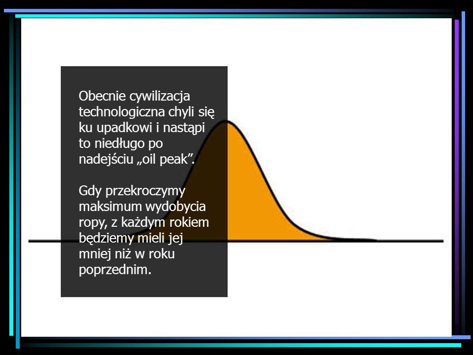 """Oil peak soon Obecnie cywilizacja technologiczna chyli się ku upadkowi i nastąpi to niedługo po nadejściu """"oil peak ."""
