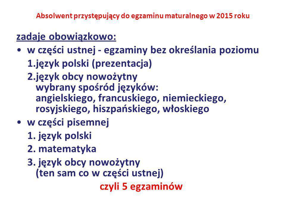 mioty obowiązkowe zadaje obowiązkowo: w części ustnej - egzaminy bez określania poziomu 1.język polski (prezentacja) 2.język obcy nowożytny wybrany sp