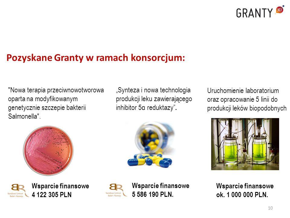 10 Pozyskane Granty w ramach konsorcjum:
