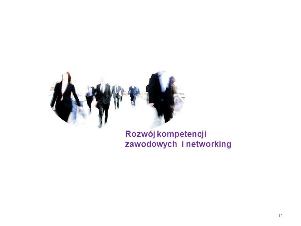 Rozwój kompetencji zawodowych i networking 11