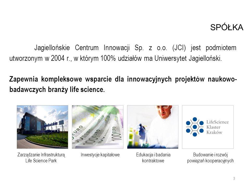 3 Jagiellońskie Centrum Innowacji Sp. z o.o. (JCI) jest podmiotem utworzonym w 2004 r., w którym 100% udziałów ma Uniwersytet Jagielloński. Zapewnia k