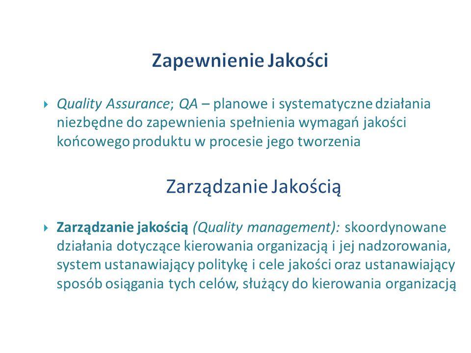 Zarządzanie Jakością  Quality Assurance; QA – planowe i systematyczne działania niezbędne do zapewnienia spełnienia wymagań jakości końcowego produkt