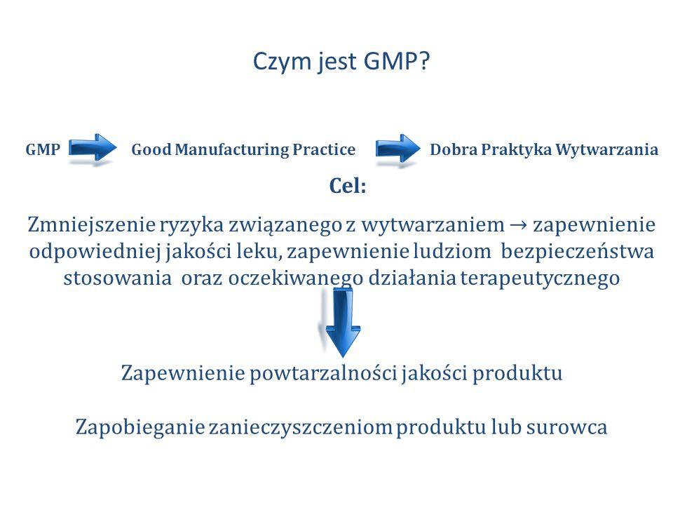 Czym jest GMP? GMPGood Manufacturing PracticeDobra Praktyka Wytwarzania Cel: Zmniejszenie ryzyka związanego z wytwarzaniem → zapewnienie odpowiedniej